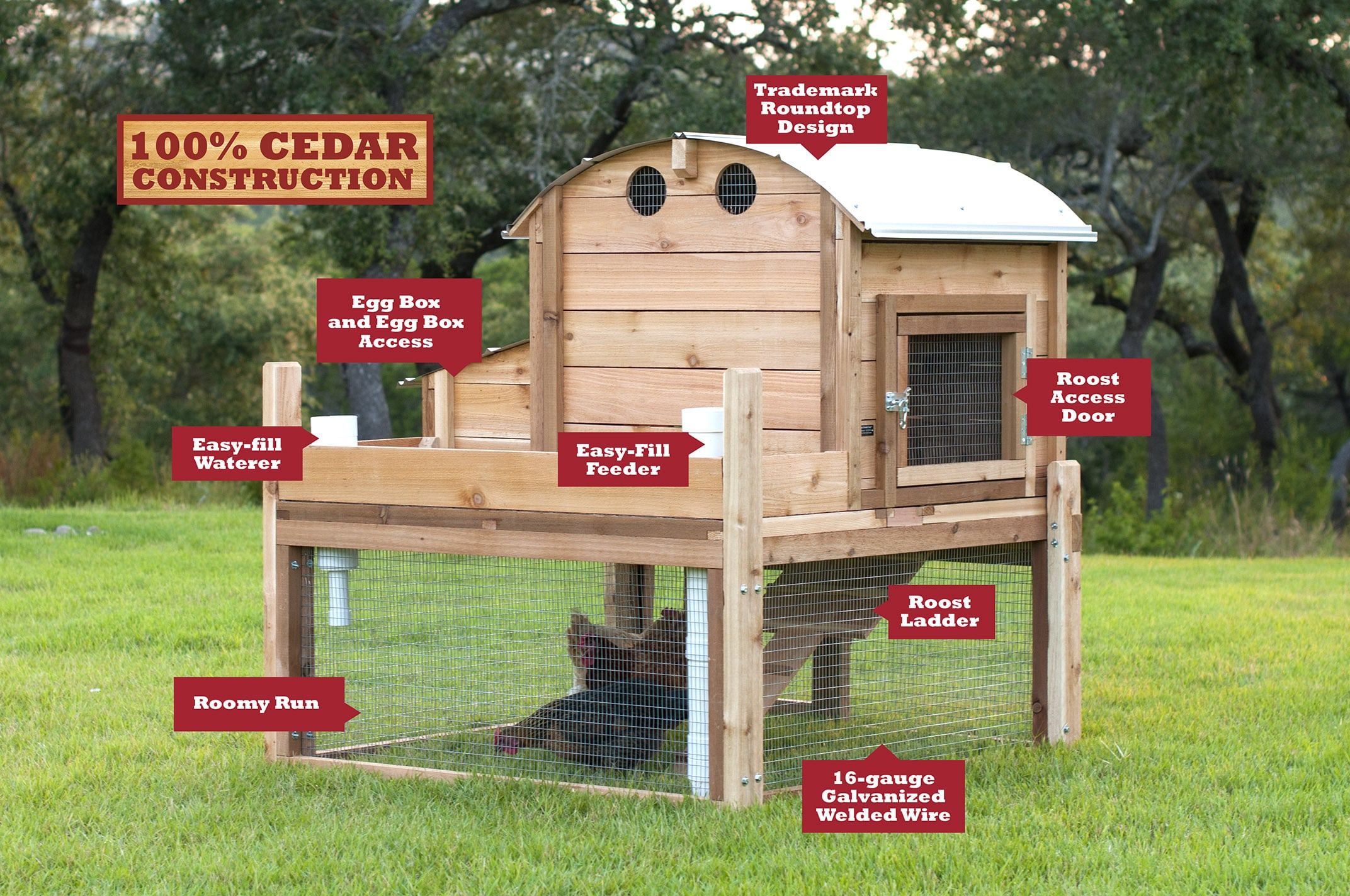 chicken coop comparison chart urban coop company urban